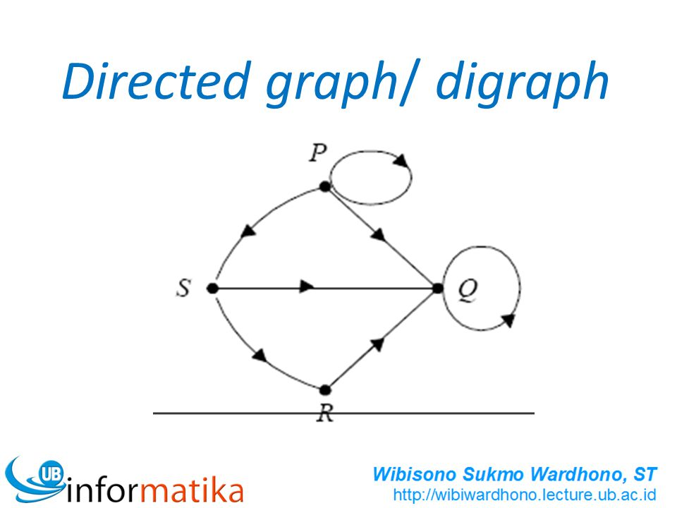 Directed graph/ digraph
