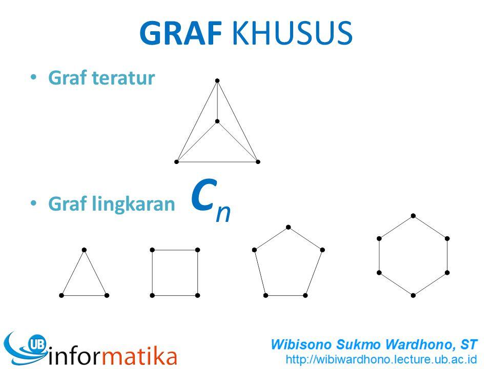 GRAF KHUSUS Graf teratur Graf lingkaran CnCn