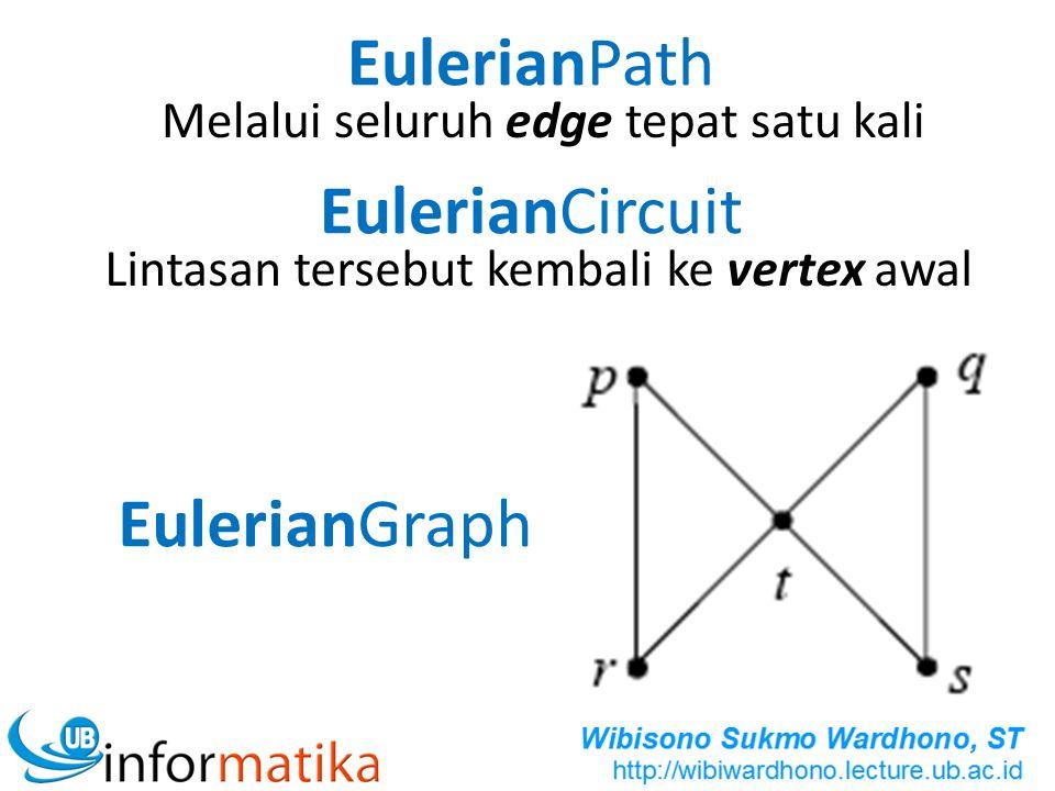 EulerianPath Melalui seluruh edge tepat satu kali EulerianCircuit Lintasan tersebut kembali ke vertex awal EulerianGraph