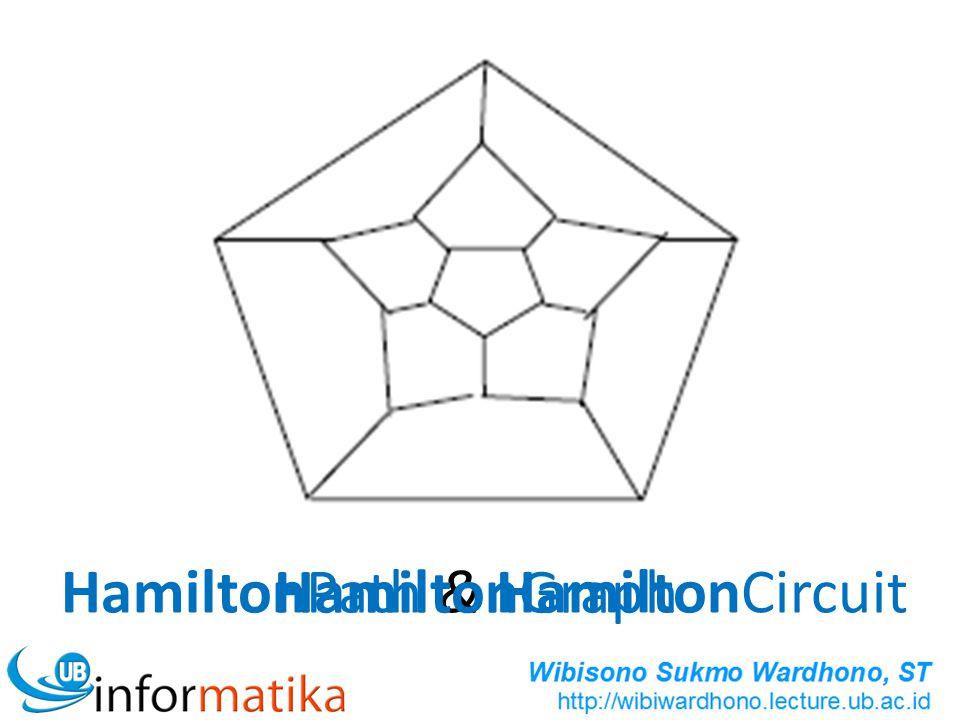 HamiltonPath & HamiltonCircuit HamiltonGraph