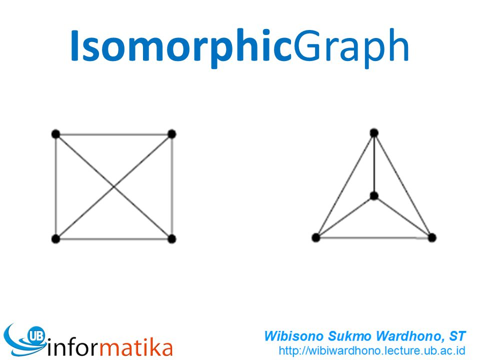 IsomorphicGraph