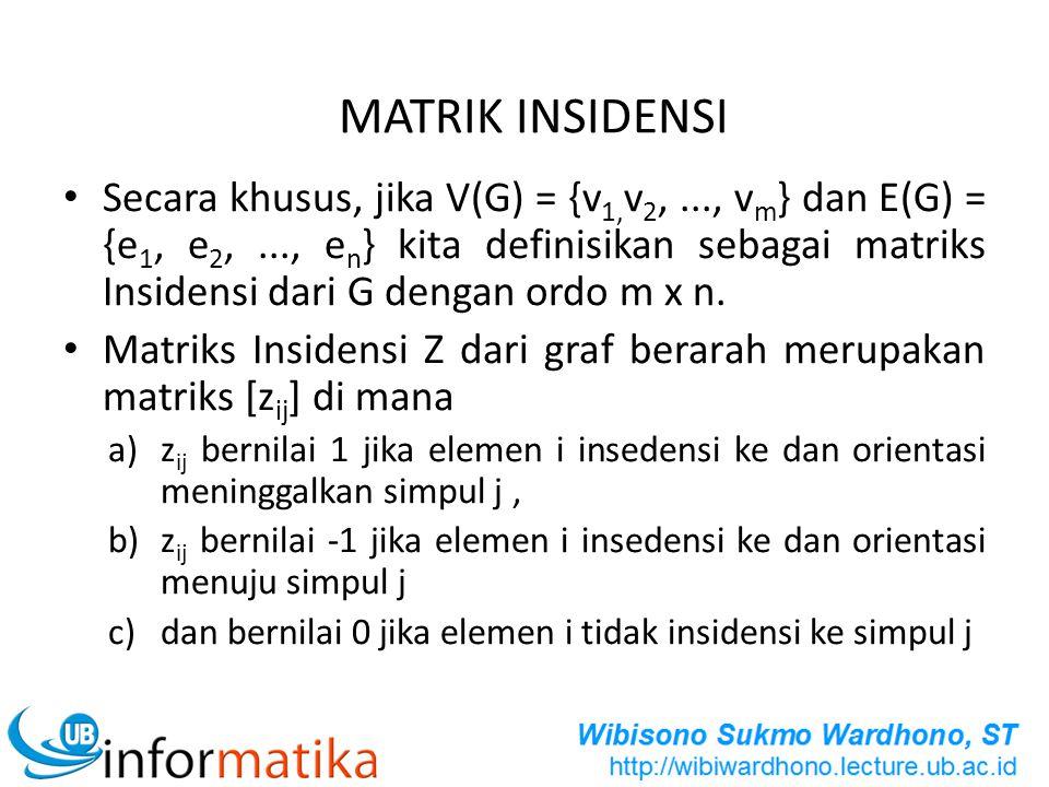 MATRIK INSIDENSI Secara khusus, jika V(G) = {v 1, v 2,..., v m } dan E(G) = {e 1, e 2,..., e n } kita definisikan sebagai matriks Insidensi dari G den