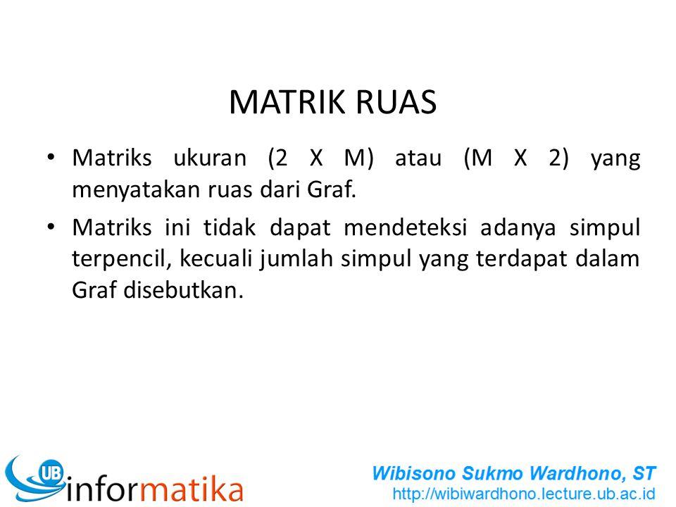 MATRIK RUAS Matriks ukuran (2 X M) atau (M X 2) yang menyatakan ruas dari Graf. Matriks ini tidak dapat mendeteksi adanya simpul terpencil, kecuali ju