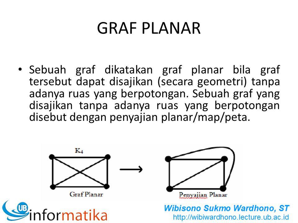 GRAF PLANAR Sebuah graf dikatakan graf planar bila graf tersebut dapat disajikan (secara geometri) tanpa adanya ruas yang berpotongan. Sebuah graf yan