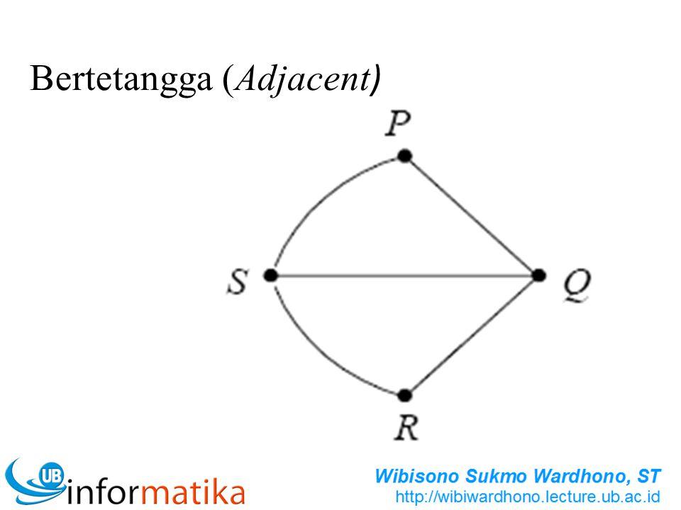 MATRIKS ADJASENSI X DARI GRAF TAK BERARAH : Jika pada graf ditambahkan suatu simpul yang tidak terhubung, maka pada matriks X akan ditambahkan pula baris dan kolom yang seluruh elemennya bernilai 0.