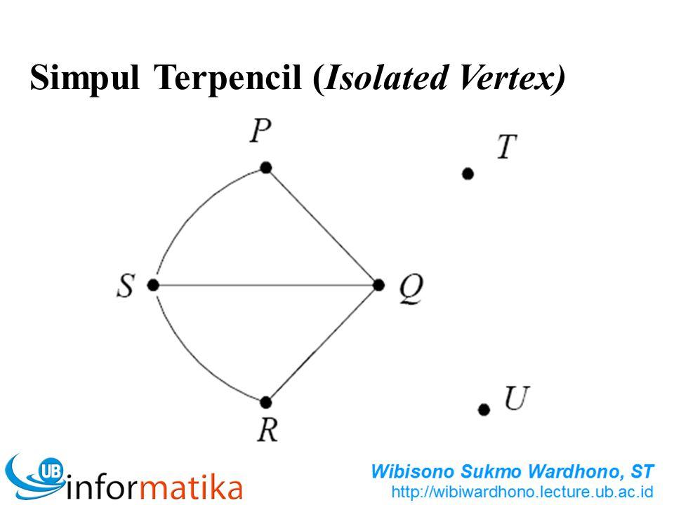 Simpul Terpencil (Isolated Vertex)