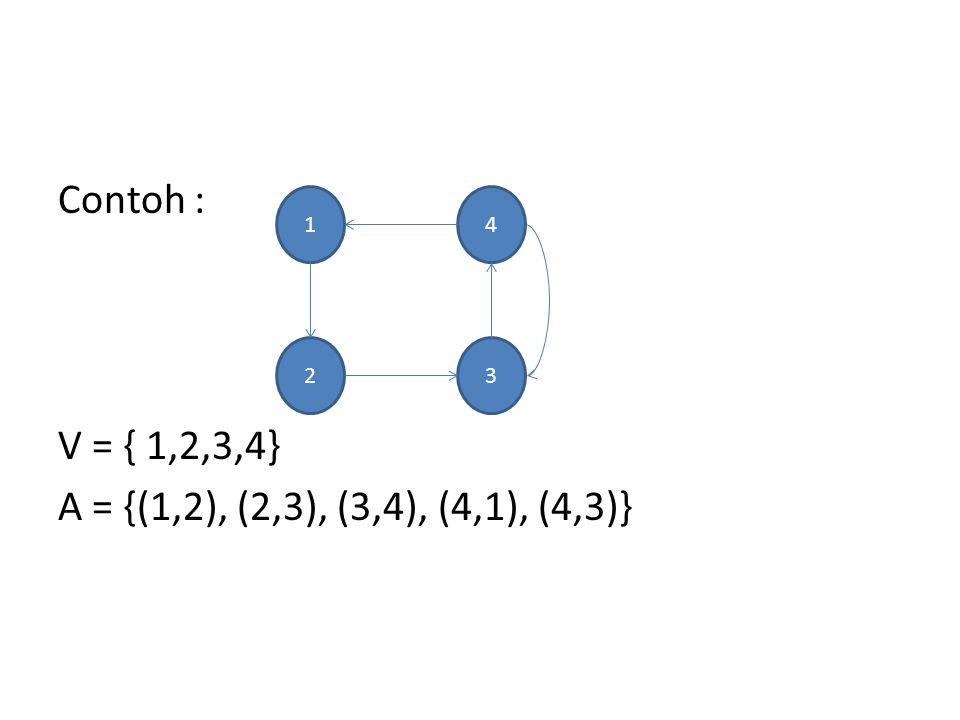 Chain : Barisan dari arc sedemikian hingga setiao arc memiliki tepat satu simpul yang sama dengan arc sebelumnya Path : Chain dimana terminal node setiap arc sama dengan initial node dari arc berikutnya