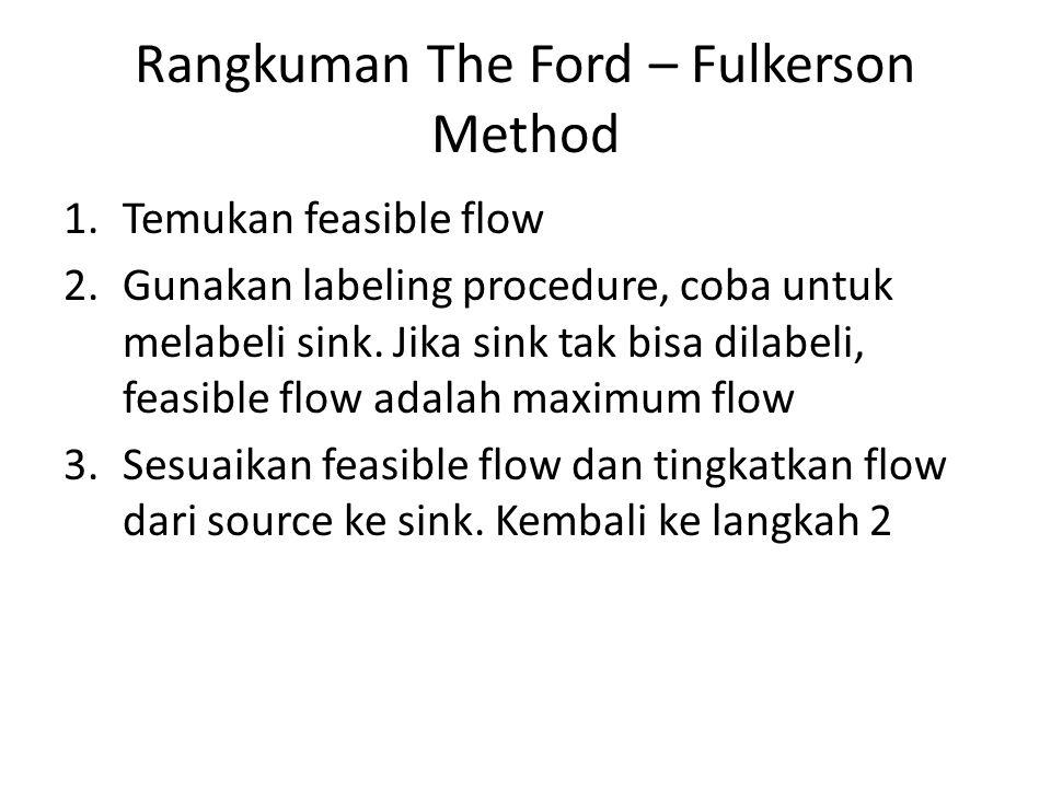 Rangkuman The Ford – Fulkerson Method 1.Temukan feasible flow 2.Gunakan labeling procedure, coba untuk melabeli sink. Jika sink tak bisa dilabeli, fea