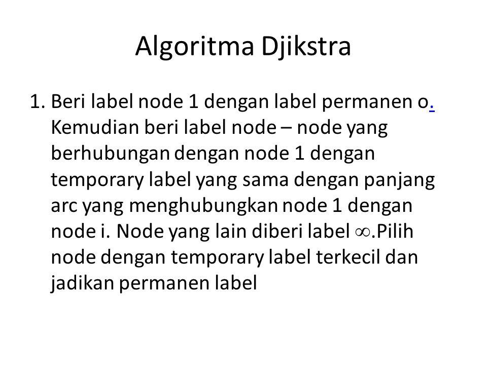 2.Misalkan node I adalah node ke (k+1) yang diberi permanen label.