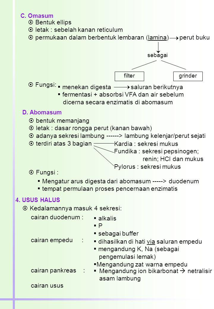 Harga BK : PK : TDN : Diagram Venn: Cara untuk mengelompokkan BP berdasarkan harga per kg.