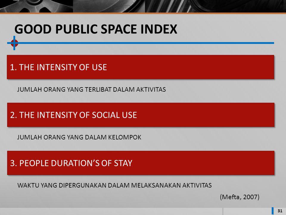 GOOD PUBLIC SPACE INDEX 31 1.THE INTENSITY OF USE JUMLAH ORANG YANG TERLIBAT DALAM AKTIVITAS 2.