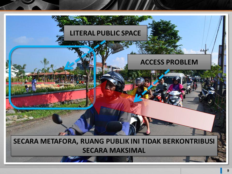 9 LITERAL PUBLIC SPACE ACCESS PROBLEM SECARA METAFORA, RUANG PUBLIK INI TIDAK BERKONTRIBUSI SECARA MAKSIMAL