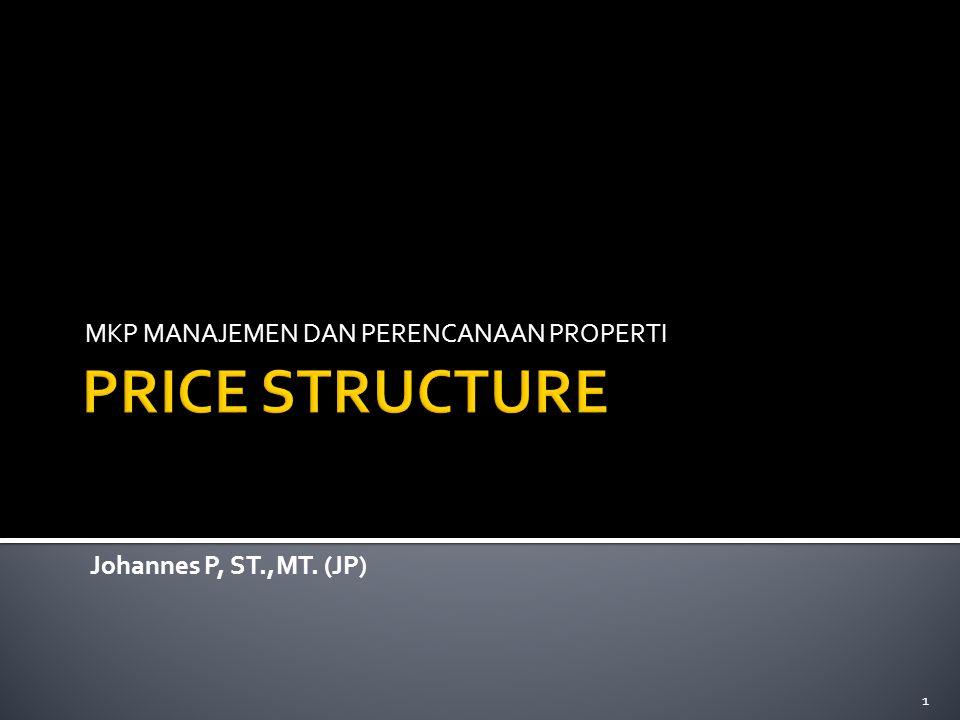 MANAJEMEN DAN PERENCANAAN PROPERTI - JP Jurusan Perencanaan Wilayah dan Kota Universitas Brawijaya S 2 S S D D S D P P P S D P Over Supply Keadaan ini memaksa Produk untuk segera terjual Fixed Price : Keseimbangan Antara Demand dan Supply Shortage Shortage : Pertumbuhan Demand tidak diimbangi Supply Price Drop