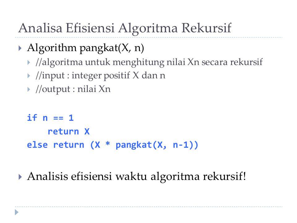 Analisa Efisiensi Algoritma Rekursif  Algorithm pangkat(X, n)  //algoritma untuk menghitung nilai Xn secara rekursif  //input : integer positif X d