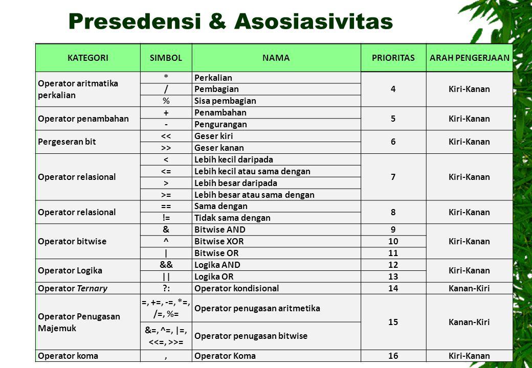Presedensi & Asosiasivitas 15Ekspresi Pernyataan Operasi Aritmetika Logika - TIF UB 2010 KATEGORISIMBOLNAMAPRIORITASARAH PENGERJAAN Operator aritmatik