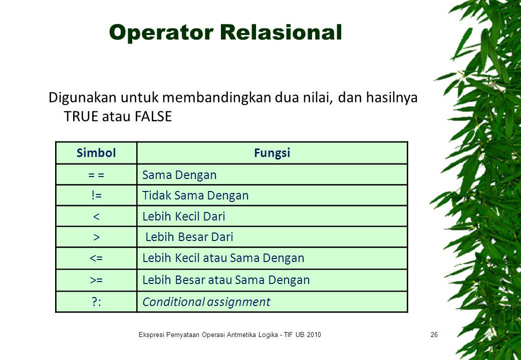 Operator Relasional SimbolFungsi = Sama Dengan !=Tidak Sama Dengan <Lebih Kecil Dari > Lebih Besar Dari <=Lebih Kecil atau Sama Dengan >=Lebih Besar a