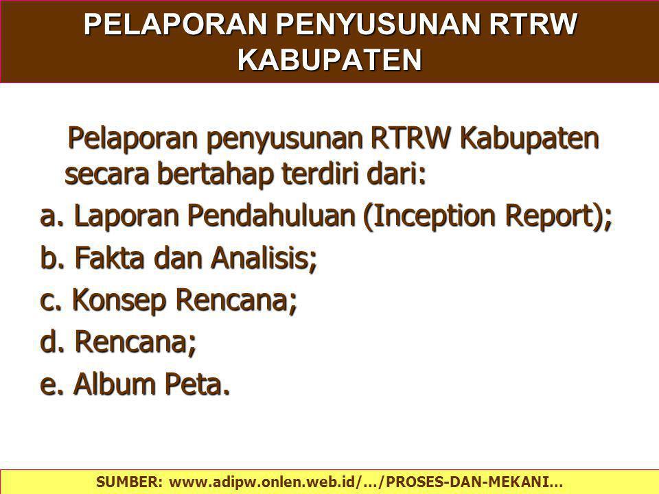 PELAPORAN PENYUSUNAN RTRW KABUPATEN Pelaporan penyusunan RTRW Kabupaten secara bertahap terdiri dari: Pelaporan penyusunan RTRW Kabupaten secara berta