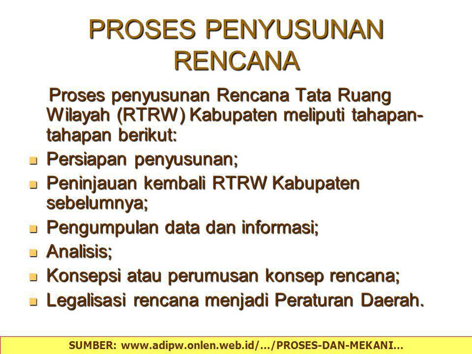 PROSES PENYUSUNAN RENCANA Proses penyusunan Rencana Tata Ruang Wilayah (RTRW) Kabupaten meliputi tahapan- tahapan berikut: Proses penyusunan Rencana T
