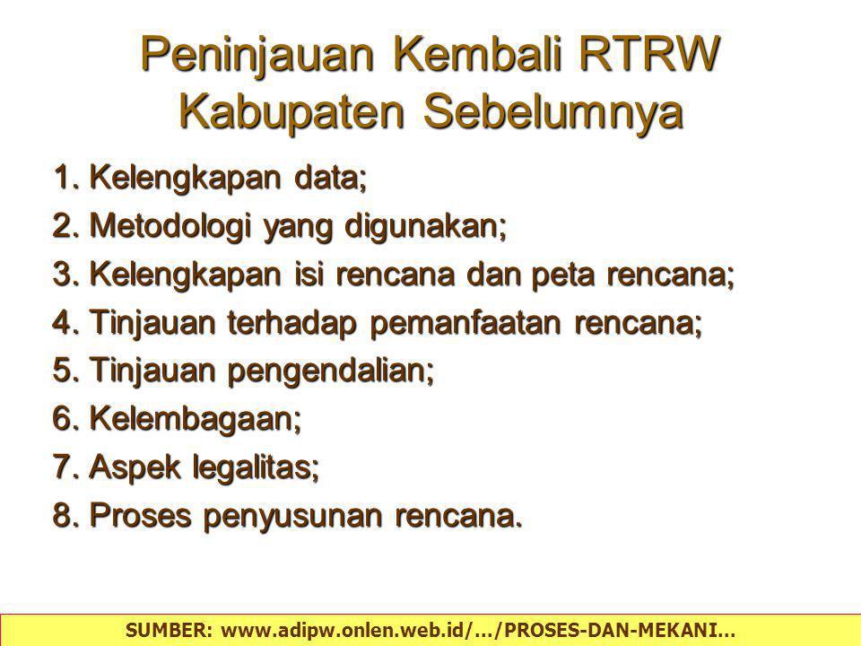 Peninjauan Kembali RTRW Kabupaten Sebelumnya 1. Kelengkapan data; 2. Metodologi yang digunakan; 3. Kelengkapan isi rencana dan peta rencana; 4. Tinjau