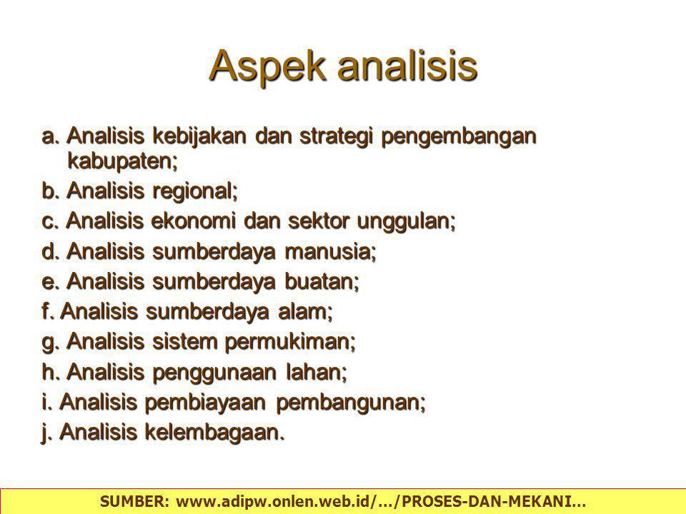 Aspek analisis a. Analisis kebijakan dan strategi pengembangan kabupaten; b. Analisis regional; c. Analisis ekonomi dan sektor unggulan; d. Analisis s