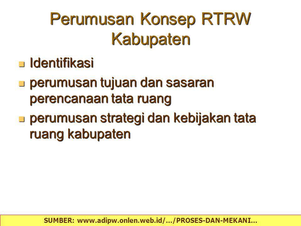 Perumusan Konsep RTRW Kabupaten Identifikasi Identifikasi perumusan tujuan dan sasaran perencanaan tata ruang perumusan tujuan dan sasaran perencanaan