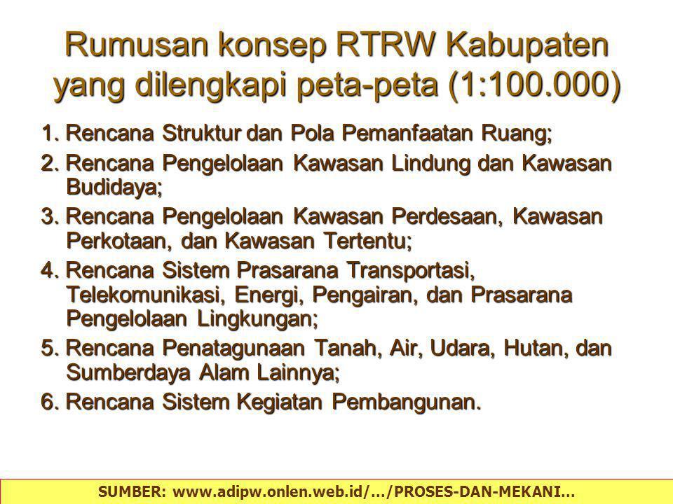Rumusan konsep RTRW Kabupaten yang dilengkapi peta-peta (1:100.000) 1. Rencana Struktur dan Pola Pemanfaatan Ruang; 2. Rencana Pengelolaan Kawasan Lin