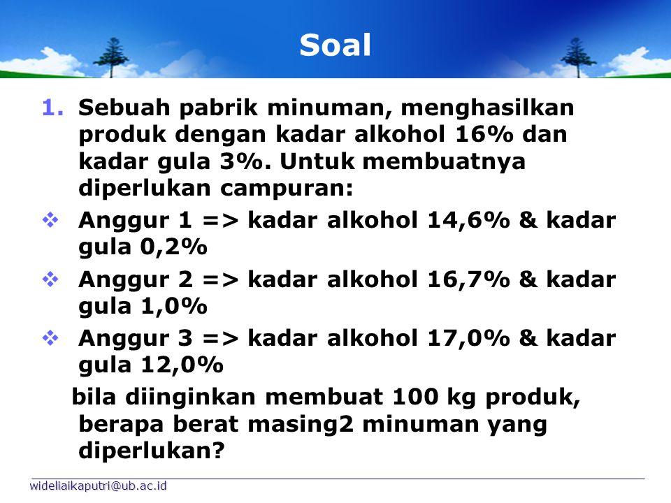 Soal 1.Sebuah pabrik minuman, menghasilkan produk dengan kadar alkohol 16% dan kadar gula 3%.
