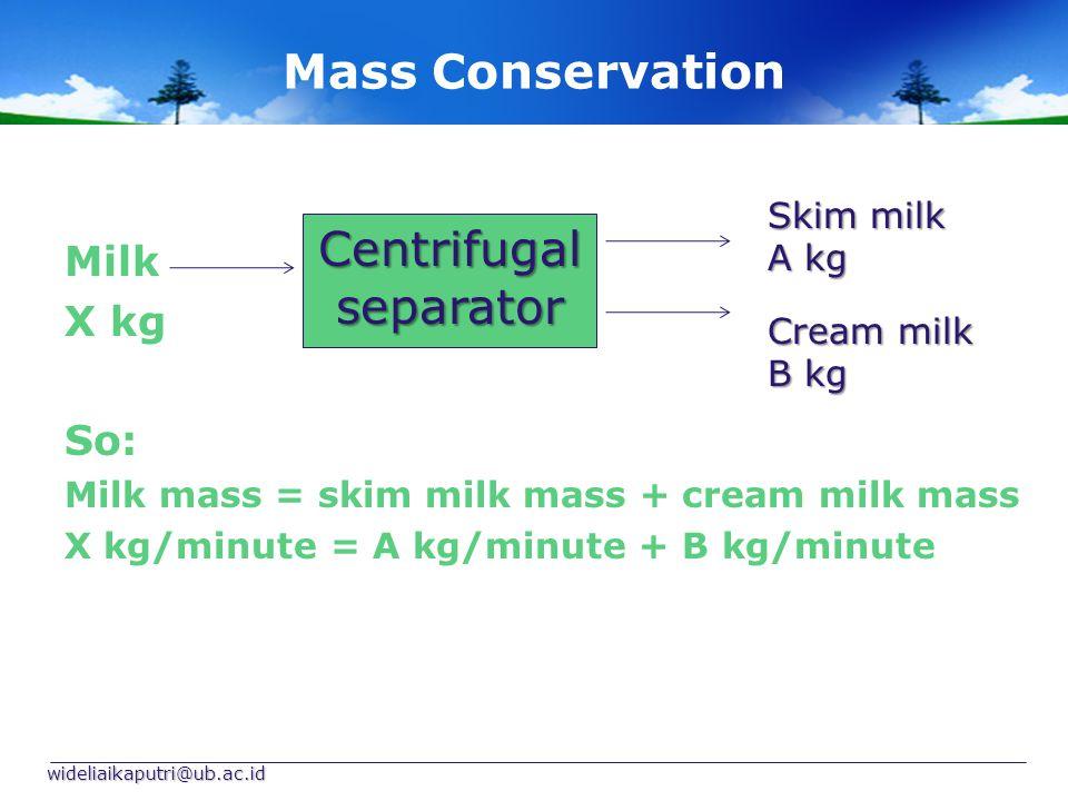 Energy Conservation Food (chemical energy) So: Chemical energy entering body = mechanical energy leaving body wideliaikaputri@ub.ac.id Body Mechanical energy