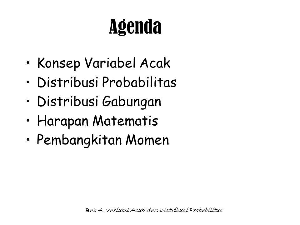 Bab 4. Variabel Acak dan Distribusi Probabilitas Agenda Konsep Variabel Acak Distribusi Probabilitas Distribusi Gabungan Harapan Matematis Pembangkita