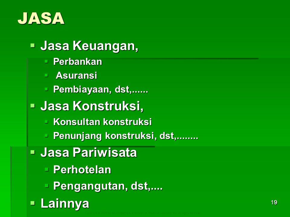 Copyright © 2005 by South-Western, a division of Thomson Learning, Inc. All rights reserved. 19 JASA  Jasa Keuangan,  Perbankan  Asuransi  Pembiay