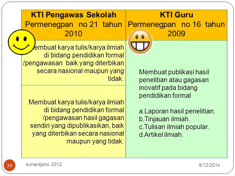 9/12/2014 suhardjono 2012 13 Berikut adalah contoh Karya Tulis Ilmiah dari pengawas dan guru