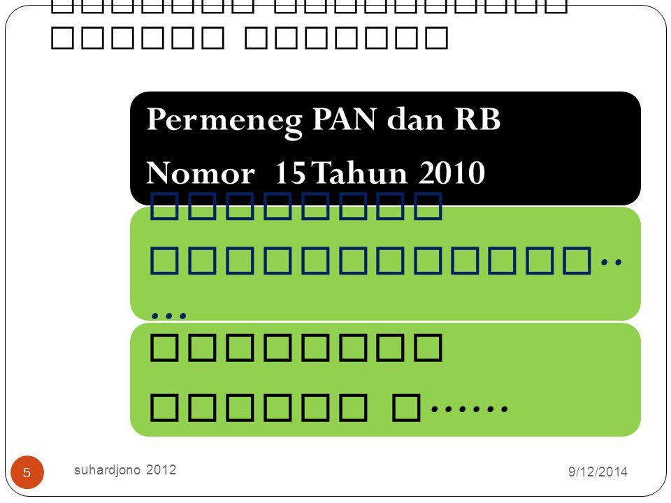 Jabatan Fungsional Pamong Belajar suhardjono 2012 5 Permeneg PAN dan RB Nomor 15 Tahun 2010 Petunjuk Pelaksanaan?.....