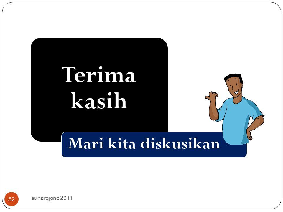 suhardjono 2011 51 NoJudul Karya Ilmiah Dibuat Tahun Angka Kredit Keterangan KriteriaNilai 1. 2. 3. Sejarah Nasional Indonesia Meningkatkan hasil bela