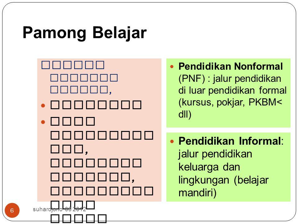 Jabatan Fungsional Pamong Belajar suhardjono 2012 5 Permeneg PAN dan RB Nomor 15 Tahun 2010 Petunjuk Pelaksanaan?..... Petunjuk Teknis ?...... 9/12/20
