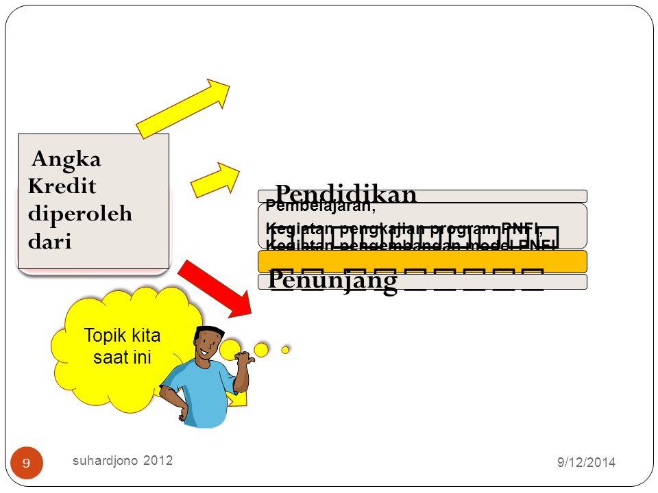 suhardjono 2011 49 Baca KTI APIK .