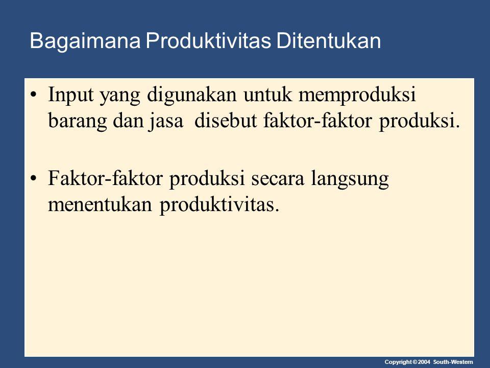 Copyright © 2004 South-Western Bagaimana Produktivitas Ditentukan Input yang digunakan untuk memproduksi barang dan jasa disebut faktor-faktor produks