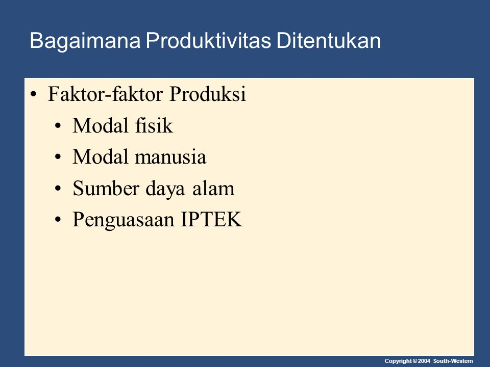 Copyright © 2004 South-Western Bagaimana Produktivitas Ditentukan Faktor-faktor Produksi Modal fisik Modal manusia Sumber daya alam Penguasaan IPTEK
