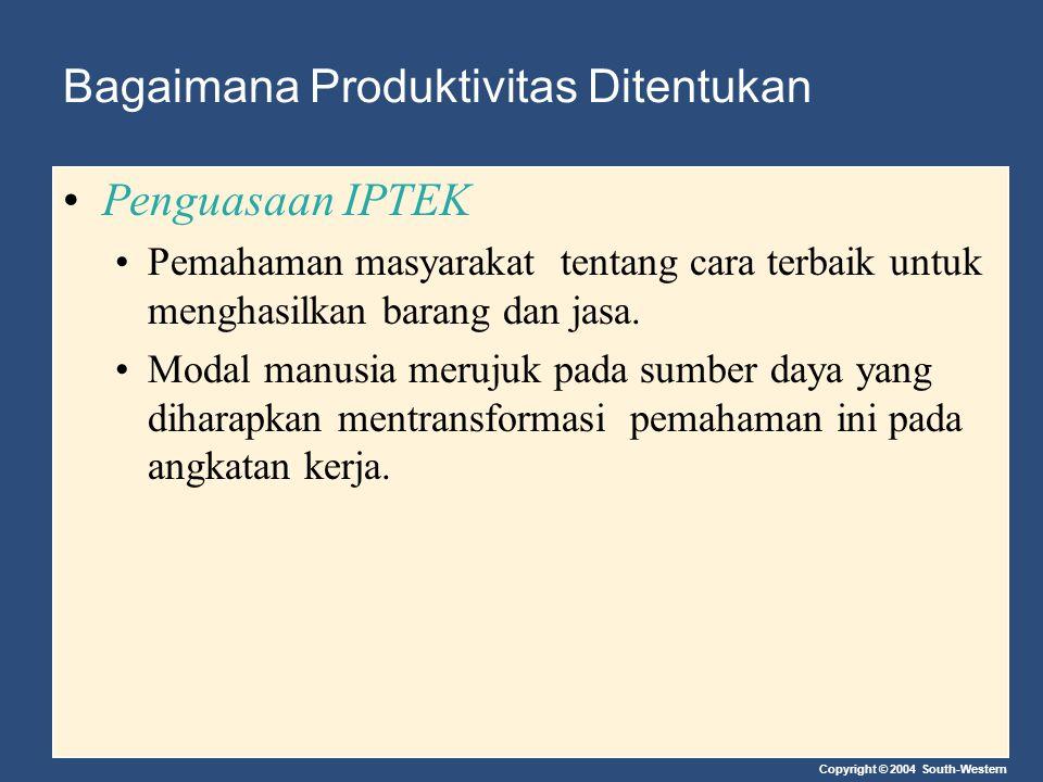 Copyright © 2004 South-Western Bagaimana Produktivitas Ditentukan Penguasaan IPTEK Pemahaman masyarakat tentang cara terbaik untuk menghasilkan barang
