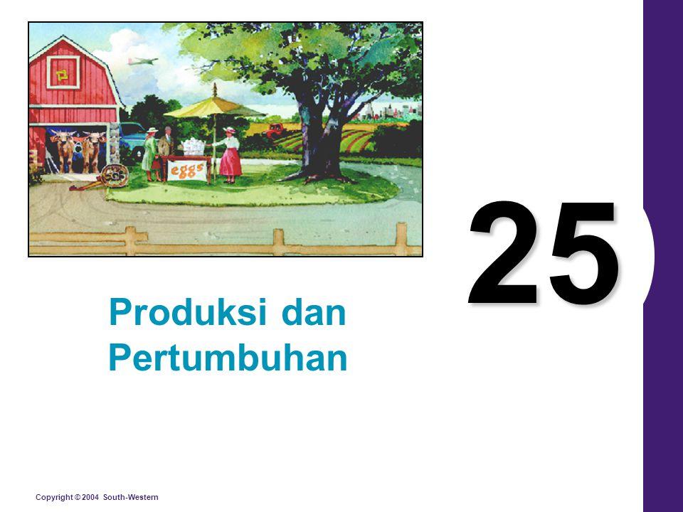Copyright © 2004 South-Western 25 Produksi dan Pertumbuhan