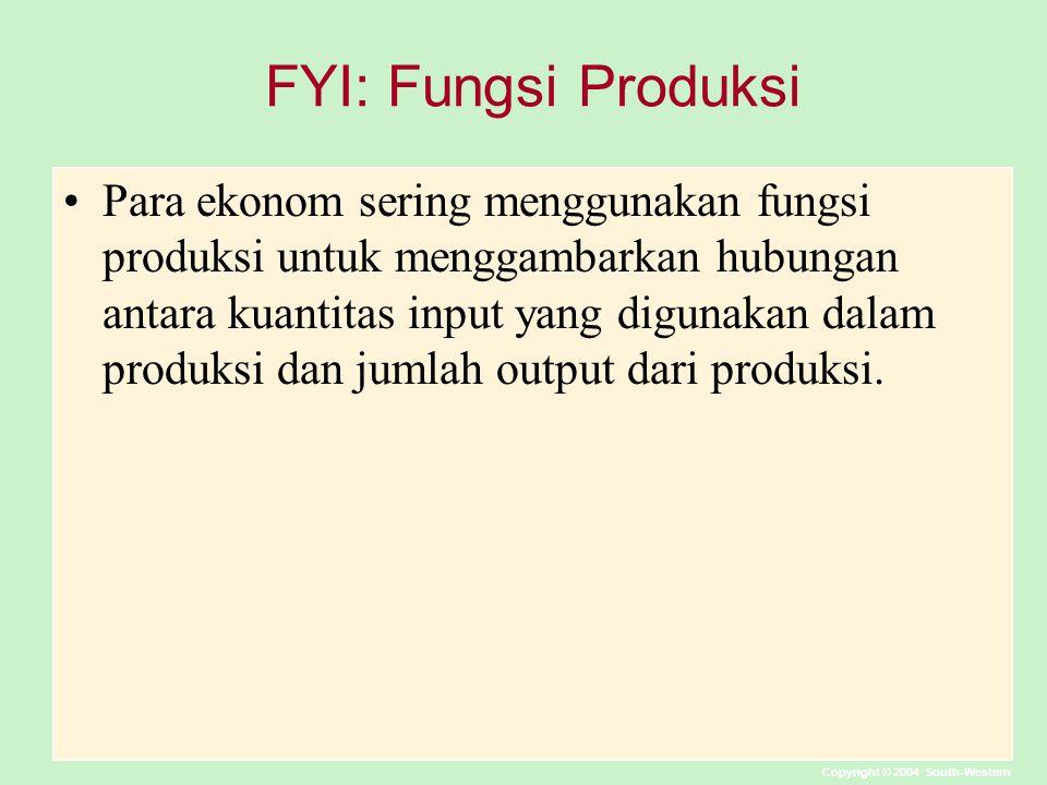 Copyright © 2004 South-Western FYI: Fungsi Produksi Para ekonom sering menggunakan fungsi produksi untuk menggambarkan hubungan antara kuantitas input