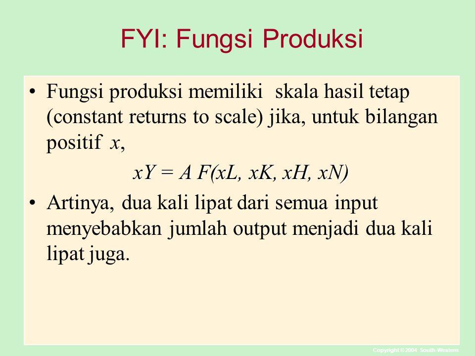 Copyright © 2004 South-Western FYI: Fungsi Produksi Fungsi produksi memiliki skala hasil tetap (constant returns to scale) jika, untuk bilangan positi