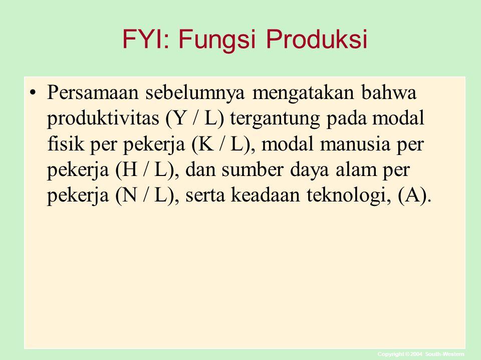 Copyright © 2004 South-Western FYI: Fungsi Produksi Persamaan sebelumnya mengatakan bahwa produktivitas (Y / L) tergantung pada modal fisik per pekerj