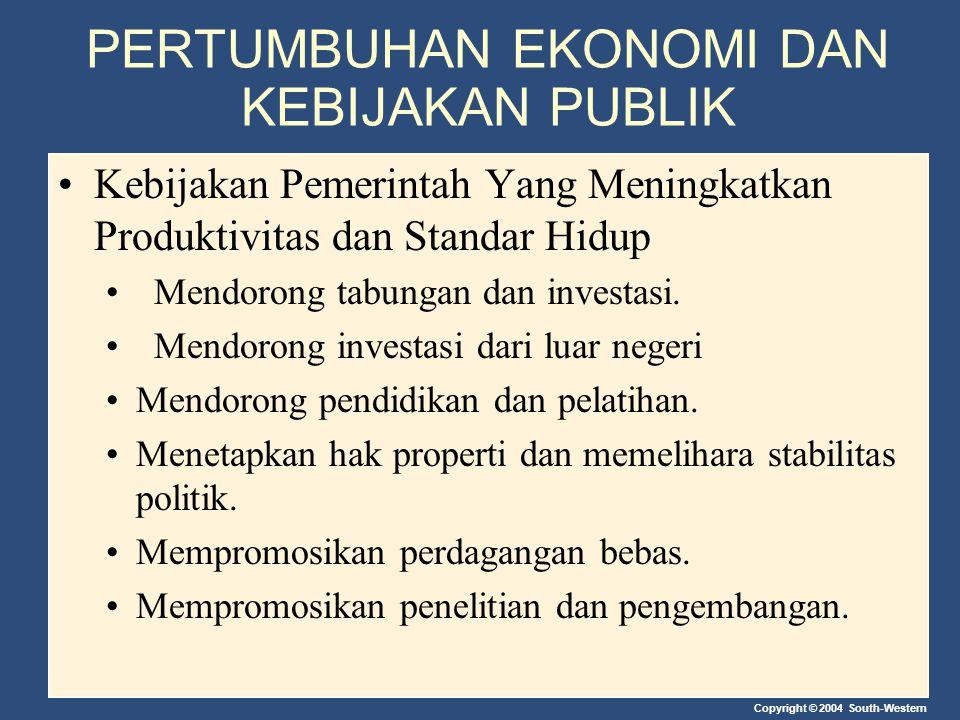 Copyright © 2004 South-Western PERTUMBUHAN EKONOMI DAN KEBIJAKAN PUBLIK Kebijakan Pemerintah Yang Meningkatkan Produktivitas dan Standar Hidup Mendoro
