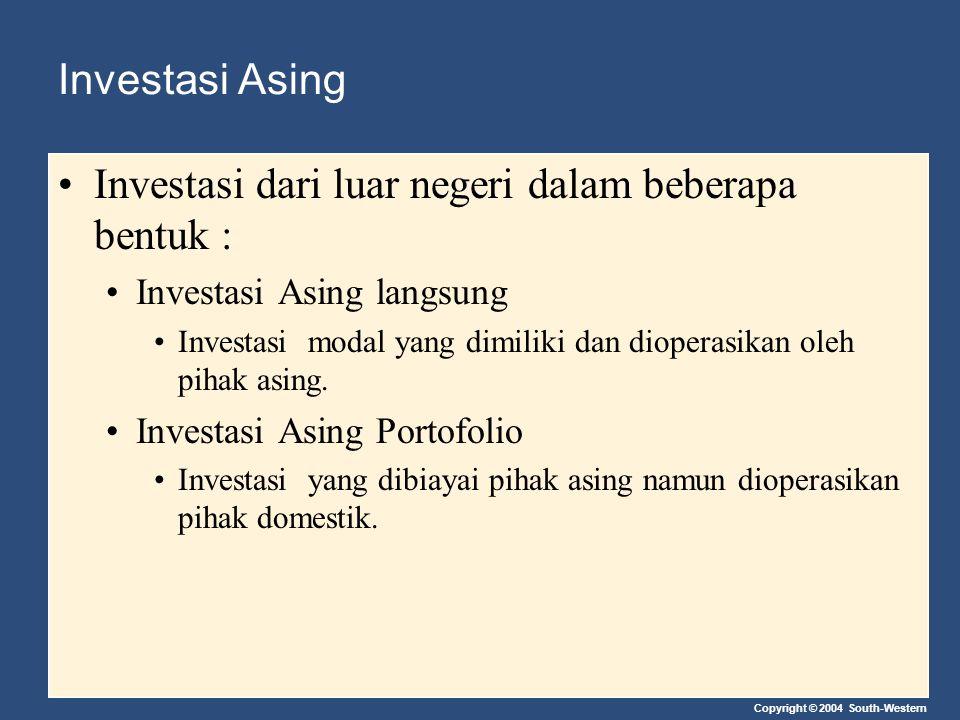 Copyright © 2004 South-Western Investasi Asing Investasi dari luar negeri dalam beberapa bentuk : Investasi Asing langsung Investasi modal yang dimili