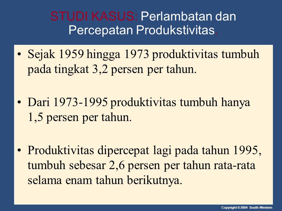 Copyright © 2004 South-Western STUDI KASUS: Perlambatan dan Percepatan Produkstivitas. Sejak 1959 hingga 1973 produktivitas tumbuh pada tingkat 3,2 pe