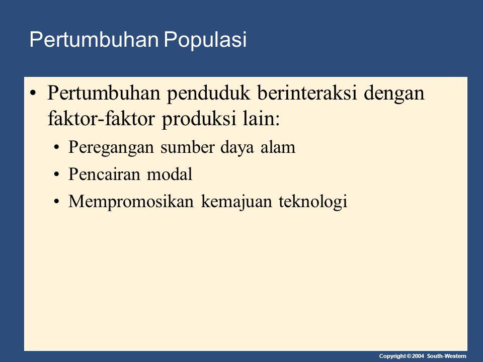 Copyright © 2004 South-Western Pertumbuhan Populasi Pertumbuhan penduduk berinteraksi dengan faktor-faktor produksi lain: Peregangan sumber daya alam