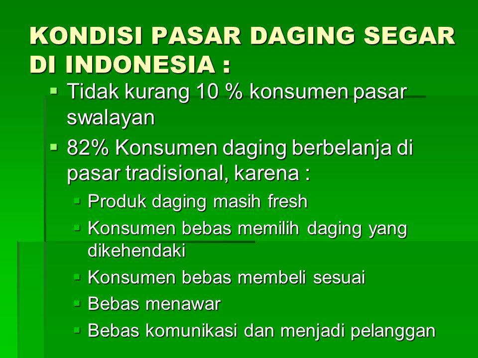 KONDISI PASAR DAGING SEGAR DI INDONESIA :  Tidak kurang 10 % konsumen pasar swalayan  82% Konsumen daging berbelanja di pasar tradisional, karena :  Produk daging masih fresh  Konsumen bebas memilih daging yang dikehendaki  Konsumen bebas membeli sesuai  Bebas menawar  Bebas komunikasi dan menjadi pelanggan