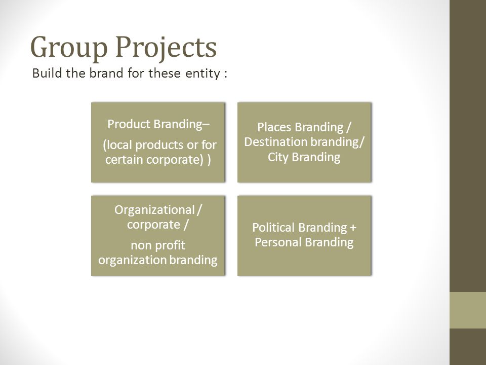 Group Projects Build the brand for these entity : Product Branding– (local products or for certain corporate) ) Places Branding / Destination branding/ City Branding Organizational / corporate / non profit organization branding Political Branding + Personal Branding