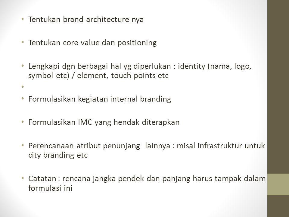Tentukan brand architecture nya Tentukan core value dan positioning Lengkapi dgn berbagai hal yg diperlukan : identity (nama, logo, symbol etc) / elem