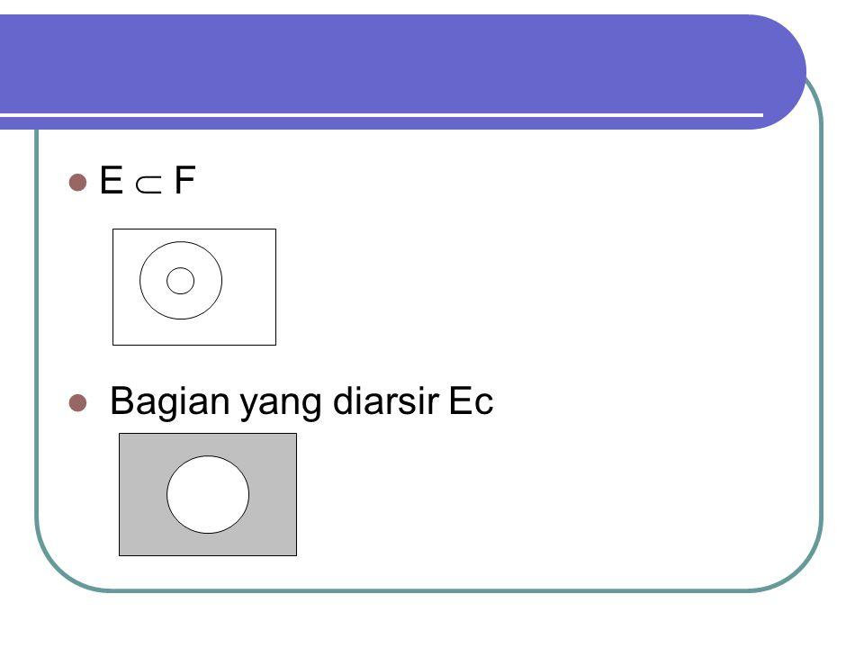 E  F Bagian yang diarsir Ec